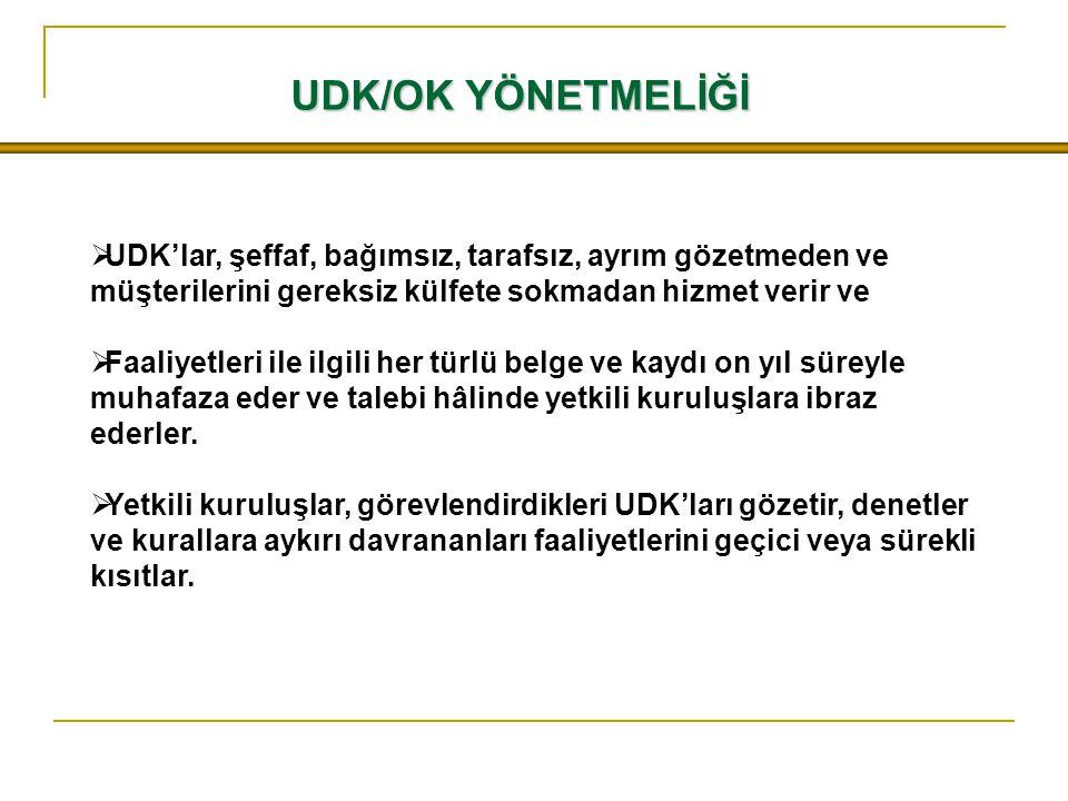 UDK/OK YÖNETMELİĞİ Akreditasyonun ulusallığı ilkesi; Türkiye'de yerleşik uygunluk değerlendirme kuruluşlarının akreditasyonunu TÜRKAK yapar.