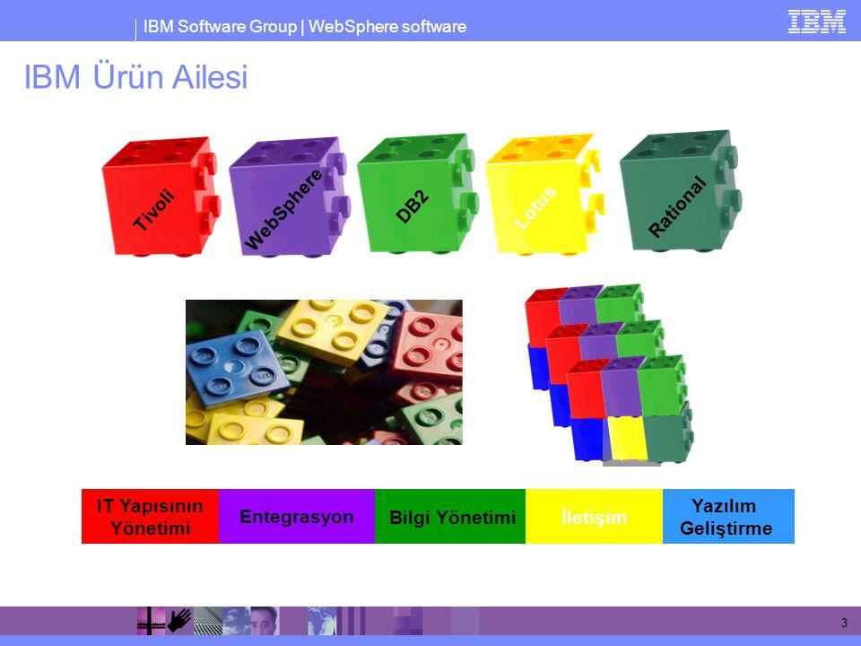 IBM Software Group | WebSphere software 4 We make IT work for business Uygulama Sunucusu 5.000.000 Hazır kod ile uygulamalarınızı daha güvenilir, hızlı ve ölçümlenebilir ortamlara taşıyın Entegrasyon Mevcut Uygulamalarınız arasında her türlü iletişim Süreç Yönetimi Modelle, Geliştir, Devreye Al, İzle