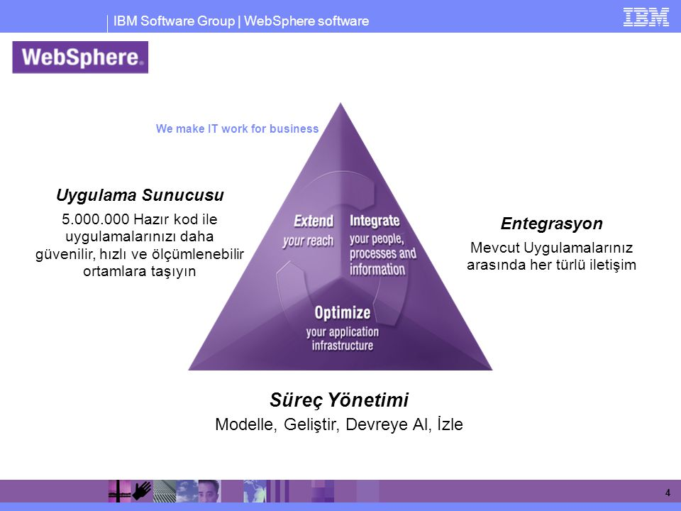 IBM Software Group | WebSphere software 25 What is Apache Geronimo.