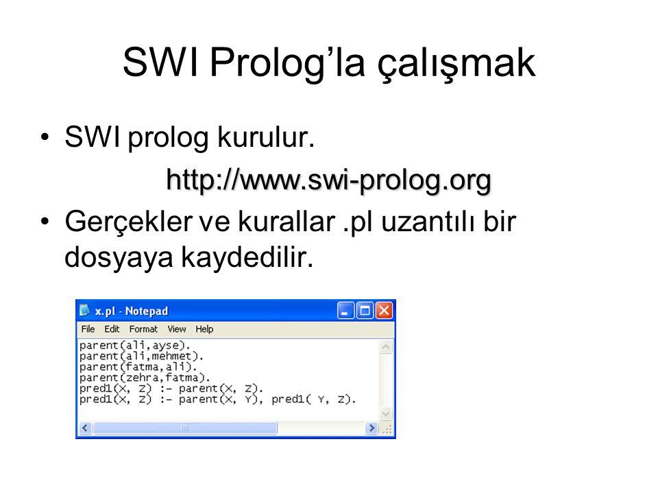 SWI Prolog'la çalışmak.pl uzantılı dosyanın üzerine çift tıklanarak