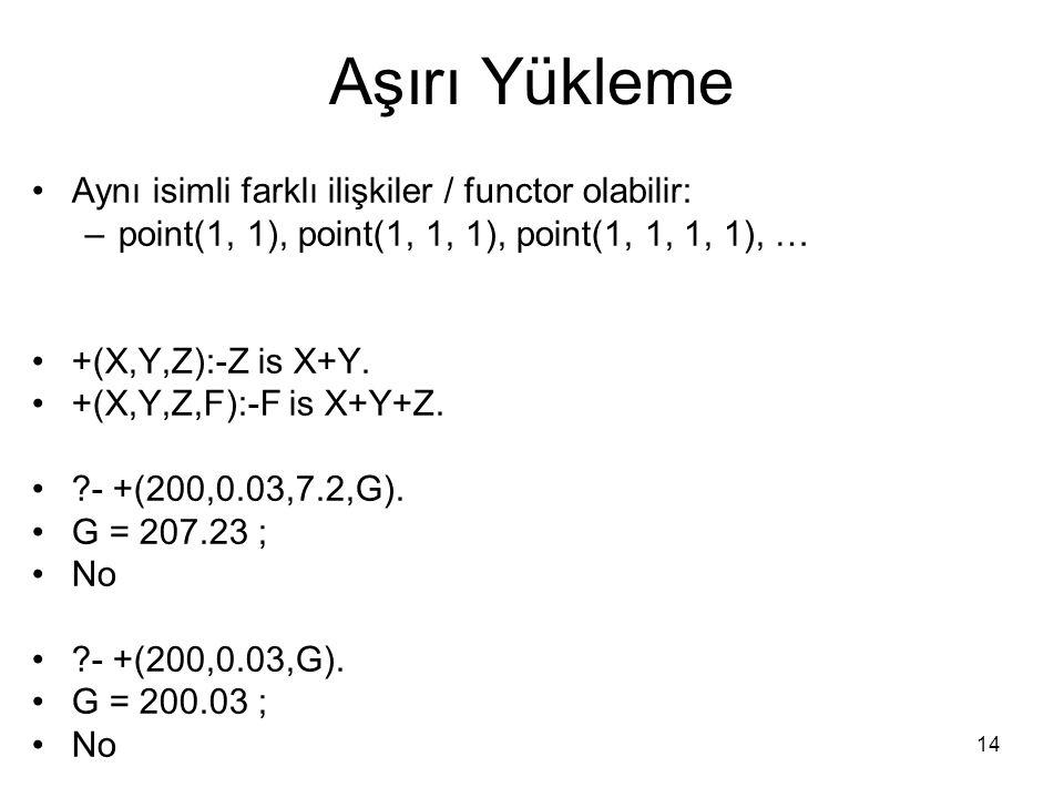 14 Aşırı Yükleme Aynı isimli farklı ilişkiler / functor olabilir: –point(1, 1), point(1, 1, 1), point(1, 1, 1, 1), … +(X,Y,Z):-Z is X+Y. +(X,Y,Z,F):-F