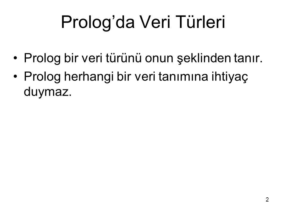 2 Prolog'da Veri Türleri Prolog bir veri türünü onun şeklinden tanır. Prolog herhangi bir veri tanımına ihtiyaç duymaz.