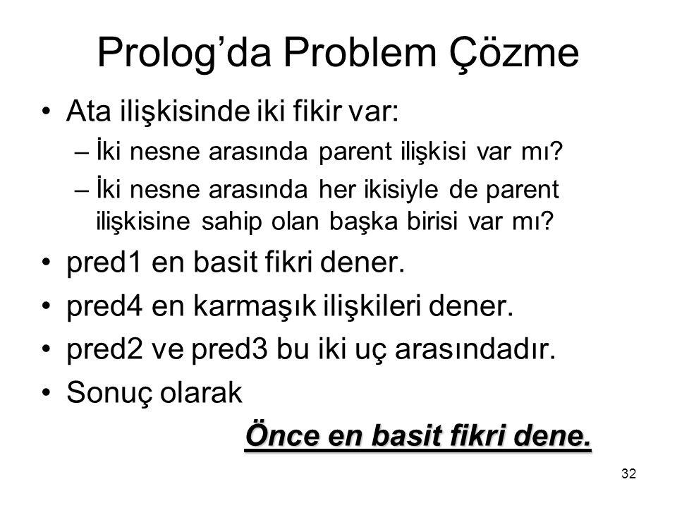 32 Prolog'da Problem Çözme Ata ilişkisinde iki fikir var: –İki nesne arasında parent ilişkisi var mı? –İki nesne arasında her ikisiyle de parent ilişk
