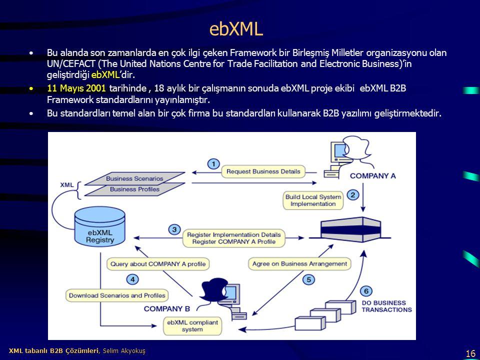16 XML tabanlı B2B Çözümleri, Selim Akyokuş XML tabanlı B2B Çözümleri, Selim Akyokuş ebXML Bu alanda son zamanlarda en çok ilgi çeken Framework bir Bi