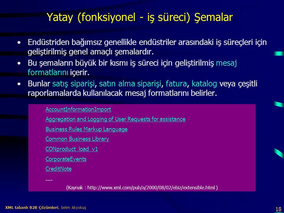 18 XML tabanlı B2B Çözümleri, Selim Akyokuş XML tabanlı B2B Çözümleri, Selim Akyokuş Yatay (fonksiyonel - iş süreci) Şemalar Endüstriden bağımsız gene