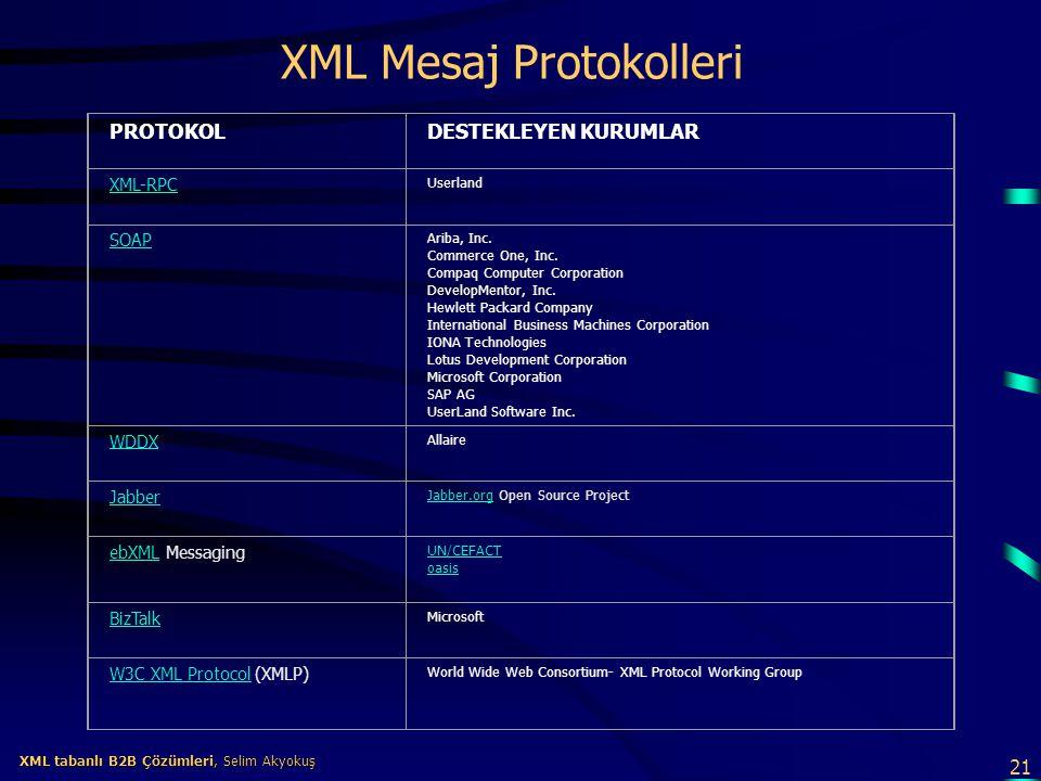 21 XML tabanlı B2B Çözümleri, Selim Akyokuş XML tabanlı B2B Çözümleri, Selim Akyokuş XML Mesaj Protokolleri PROTOKOLDESTEKLEYEN KURUMLAR XML-RPC Userl