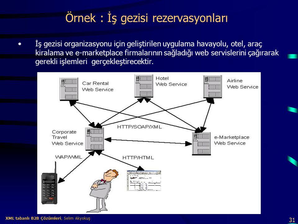 31 XML tabanlı B2B Çözümleri, Selim Akyokuş XML tabanlı B2B Çözümleri, Selim Akyokuş Örnek : İş gezisi rezervasyonları İş gezisi organizasyonu için ge