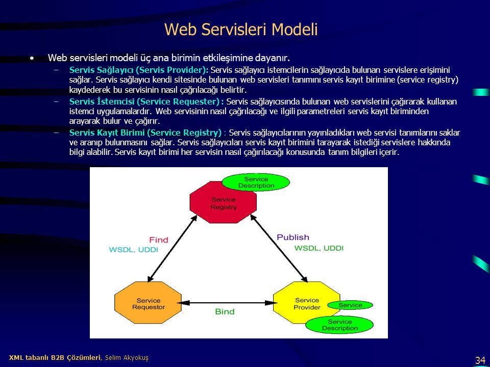34 XML tabanlı B2B Çözümleri, Selim Akyokuş XML tabanlı B2B Çözümleri, Selim Akyokuş Web Servisleri Modeli Web servisleri modeli üç ana birimin etkile