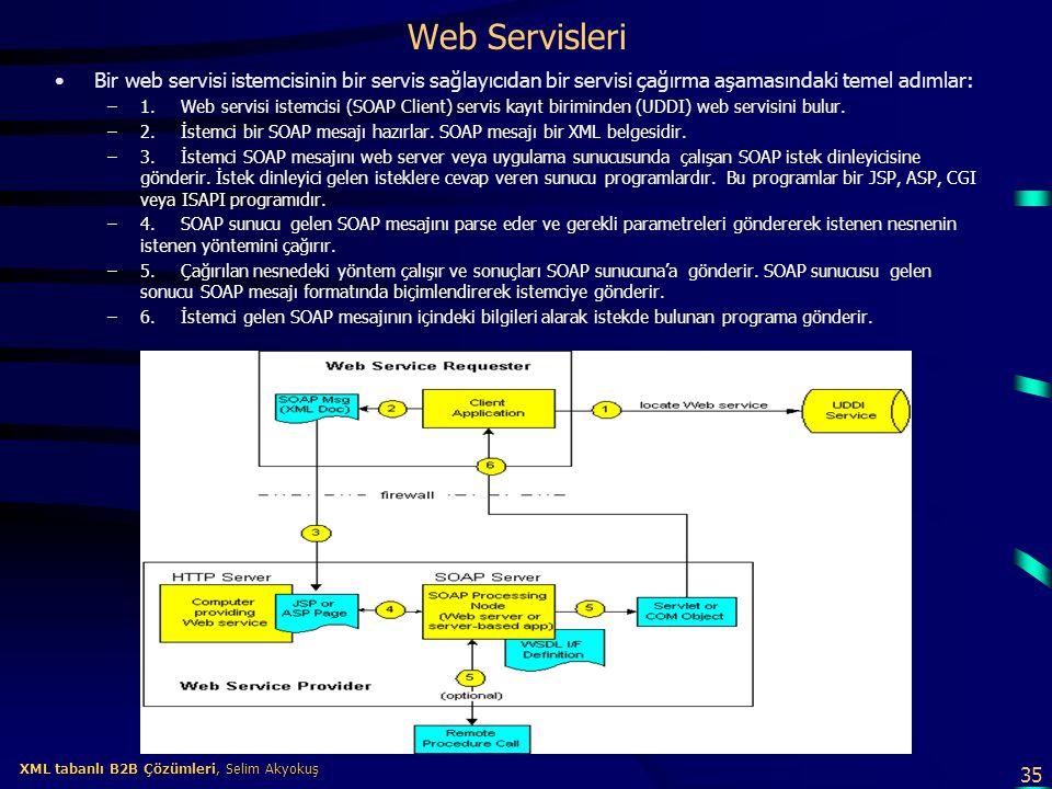 35 XML tabanlı B2B Çözümleri, Selim Akyokuş XML tabanlı B2B Çözümleri, Selim Akyokuş Web Servisleri Bir web servisi istemcisinin bir servis sağlayıcıd