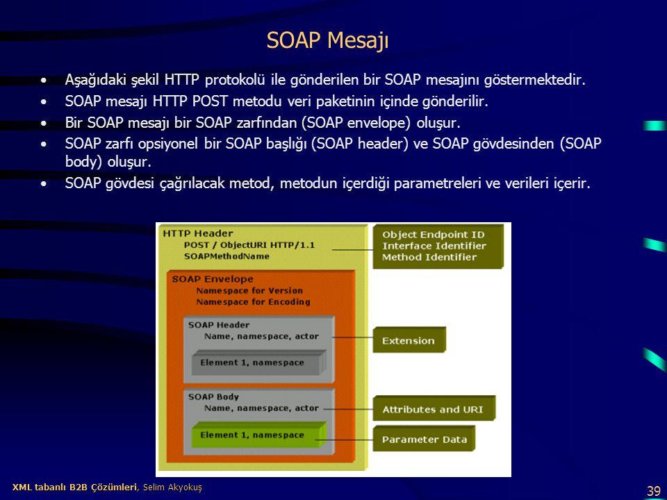39 XML tabanlı B2B Çözümleri, Selim Akyokuş XML tabanlı B2B Çözümleri, Selim Akyokuş SOAP Mesajı Aşağıdaki şekil HTTP protokolü ile gönderilen bir SOA