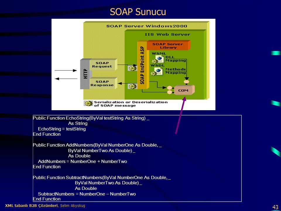 43 XML tabanlı B2B Çözümleri, Selim Akyokuş XML tabanlı B2B Çözümleri, Selim Akyokuş SOAP Sunucu Public Function EchoString(ByVal testString As String