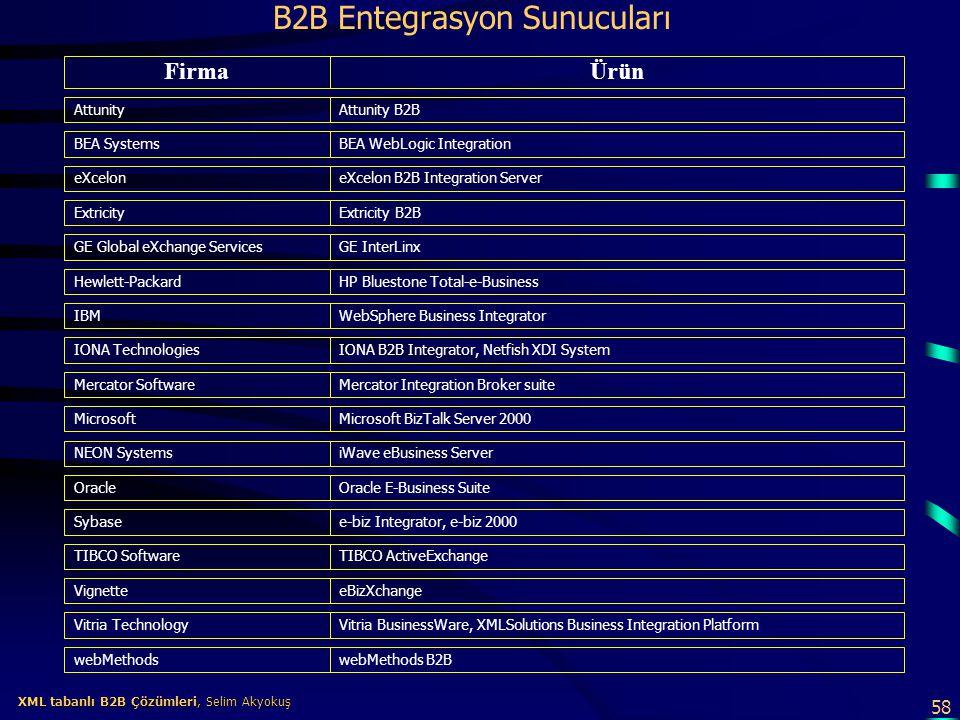 58 XML tabanlı B2B Çözümleri, Selim Akyokuş XML tabanlı B2B Çözümleri, Selim Akyokuş B2B Entegrasyon Sunucuları FirmaÜrün AttunityAttunity B2B BEA Sys