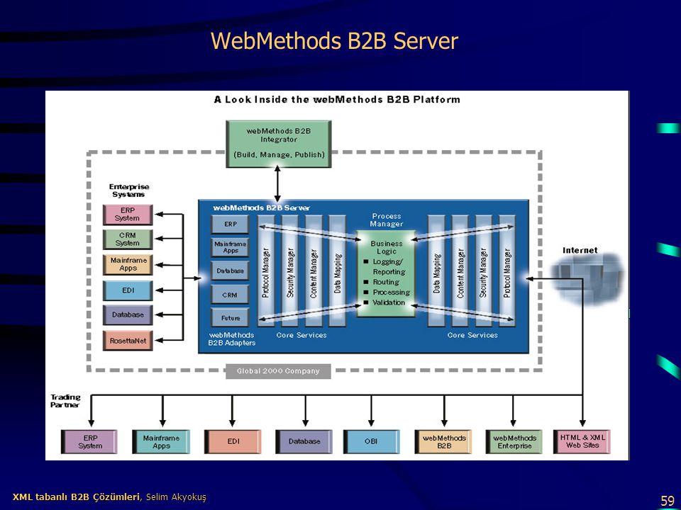 59 XML tabanlı B2B Çözümleri, Selim Akyokuş XML tabanlı B2B Çözümleri, Selim Akyokuş WebMethods B2B Server