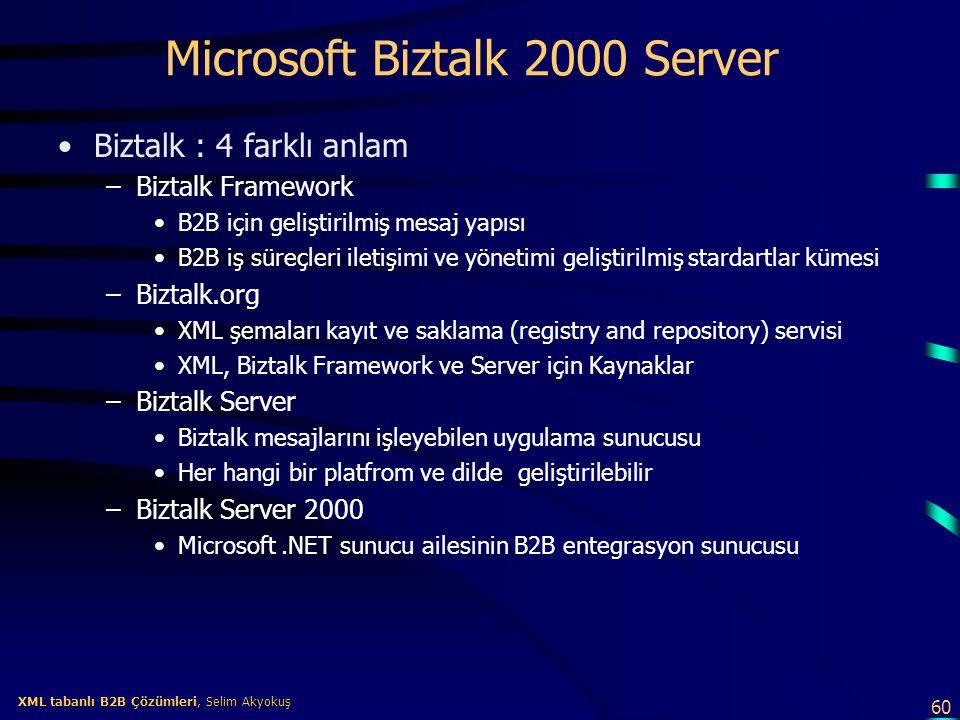 60 XML tabanlı B2B Çözümleri, Selim Akyokuş XML tabanlı B2B Çözümleri, Selim Akyokuş Microsoft Biztalk 2000 Server Biztalk : 4 farklı anlam –Biztalk F
