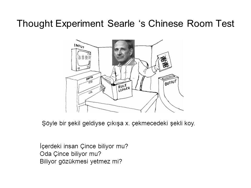 Thought Experiment Searle 's Chinese Room Test İçerdeki insan Çince biliyor mu? Oda Çince biliyor mu? Biliyor gözükmesi yetmez mi? Şöyle bir şekil gel