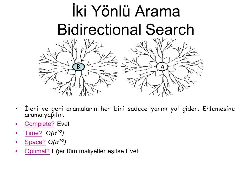 İki Yönlü Arama Bidirectional Search İleri ve geri aramaların her biri sadece yarım yol gider. Enlemesine arama yapılır. Complete? Evet Time? O(b d/2