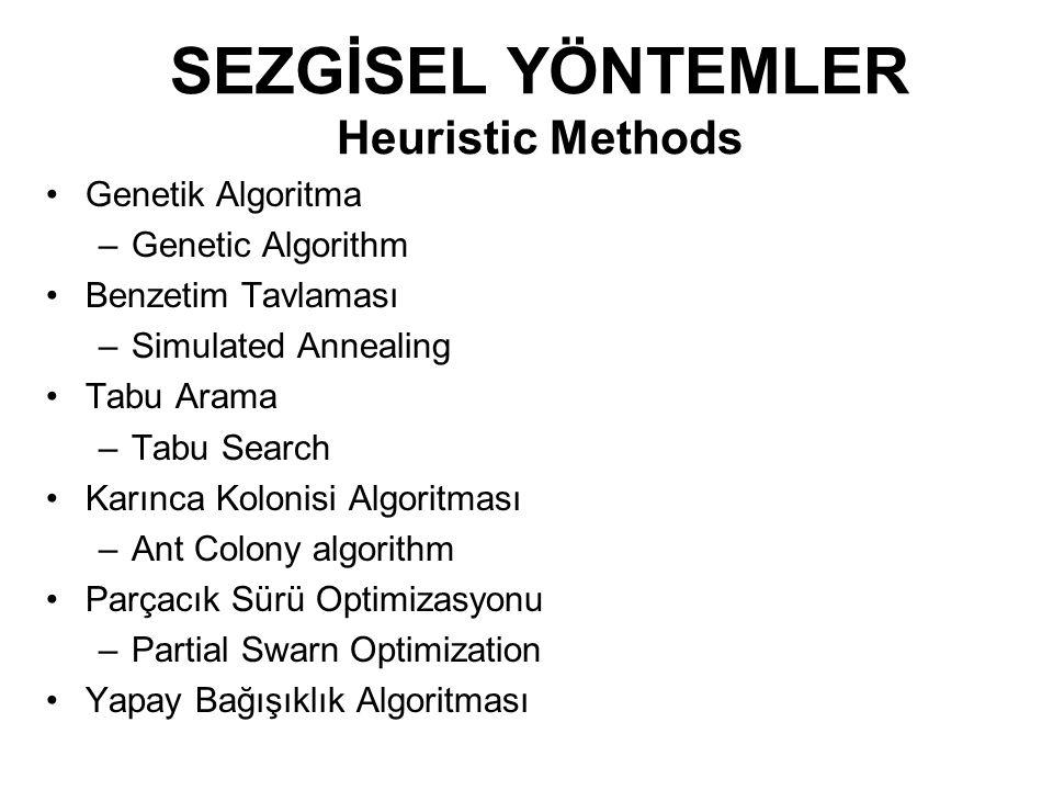 SEZGİSEL YÖNTEMLER Heuristic Methods Genetik Algoritma –Genetic Algorithm Benzetim Tavlaması –Simulated Annealing Tabu Arama –Tabu Search Karınca Kolo