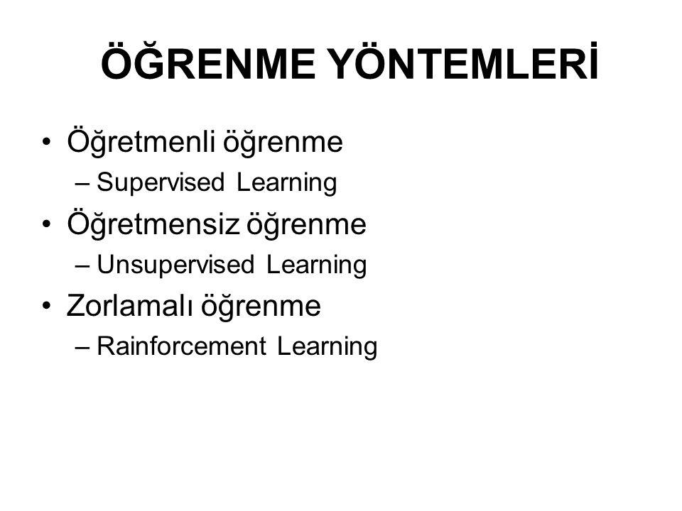 ÖĞRENME YÖNTEMLERİ Öğretmenli öğrenme –Supervised Learning Öğretmensiz öğrenme –Unsupervised Learning Zorlamalı öğrenme –Rainforcement Learning