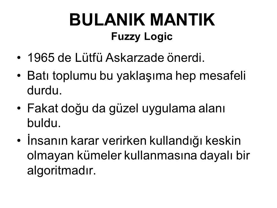 BULANIK MANTIK Fuzzy Logic 1965 de Lütfü Askarzade önerdi. Batı toplumu bu yaklaşıma hep mesafeli durdu. Fakat doğu da güzel uygulama alanı buldu. İns