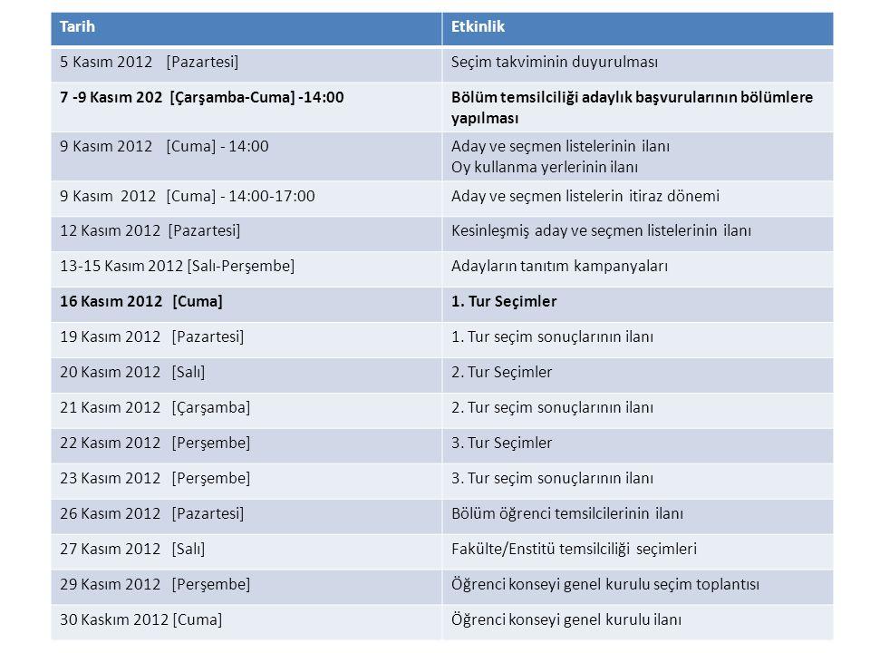 TarihEtkinlik 5 Kasım 2012 [Pazartesi]Seçim takviminin duyurulması 7 -9 Kasım 202 [Çarşamba-Cuma] -14:00Bölüm temsilciliği adaylık başvurularının bölümlere yapılması 9 Kasım 2012 [Cuma] - 14:00Aday ve seçmen listelerinin ilanı Oy kullanma yerlerinin ilanı 9 Kasım 2012 [Cuma] - 14:00-17:00Aday ve seçmen listelerin itiraz dönemi 12 Kasım 2012 [Pazartesi]Kesinleşmiş aday ve seçmen listelerinin ilanı 13-15 Kasım 2012 [Salı-Perşembe]Adayların tanıtım kampanyaları 16 Kasım 2012 [Cuma]1.