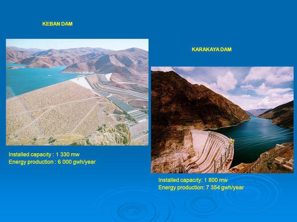 KEBAN DAM Installed capacıty : 1 330 mw Energy production : 6 000 gwh/year KARAKAYA DAM Installed capacıty: 1 800 mw Energy production: 7 354 gwh/year