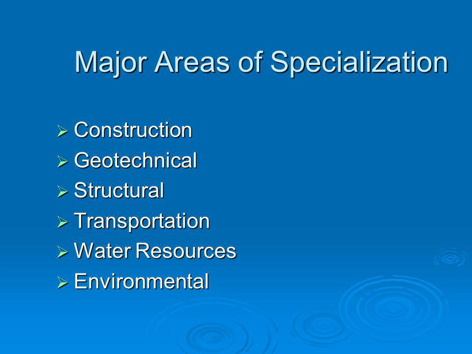 Civil Engineers  Conceptual plan and design,  Supervise the construction,  and operation of transportation systems, water systems and communication networks