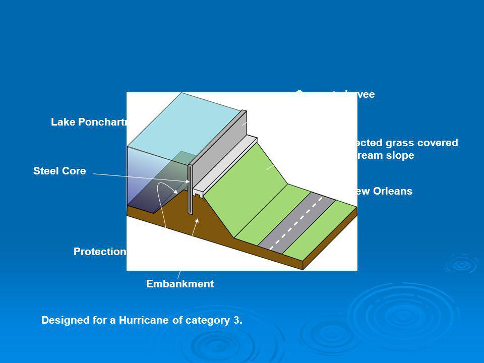 Designed for a Hurricane of category 3. Embankment Lake Ponchartrain New Orleans Concrete Levee Steel Core Protection Unprotected grass covered downst