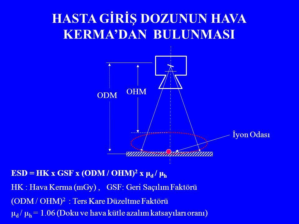 İyon Odası ODM OHM HASTA GİRİŞ DOZUNUN HAVA KERMA'DAN BULUNMASI ESD = HK x GSF x (ODM / OHM) 2 x μ d / μ h HK : Hava Kerma (mGy), GSF: Geri Saçılım Faktörü (ODM / OHM) 2 : Ters Kare Düzeltme Faktörü μ d / μ h = 1.06 (Doku ve hava kütle azalım katsayıları oranı)