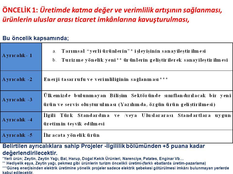 Kuzey Kıbrıs Türk Cumhuriyeti 2013 yılı Mali Destek Programları T.C.