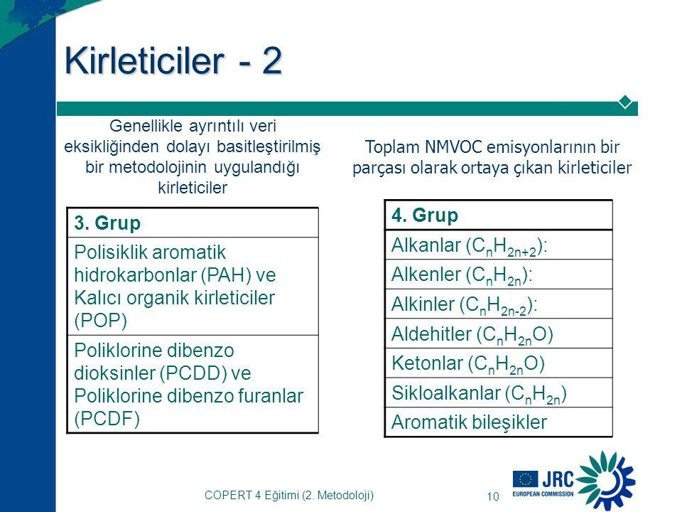 COPERT 4 Eğitimi (2.Metodoloji) 10 Kirleticiler - 2 3.