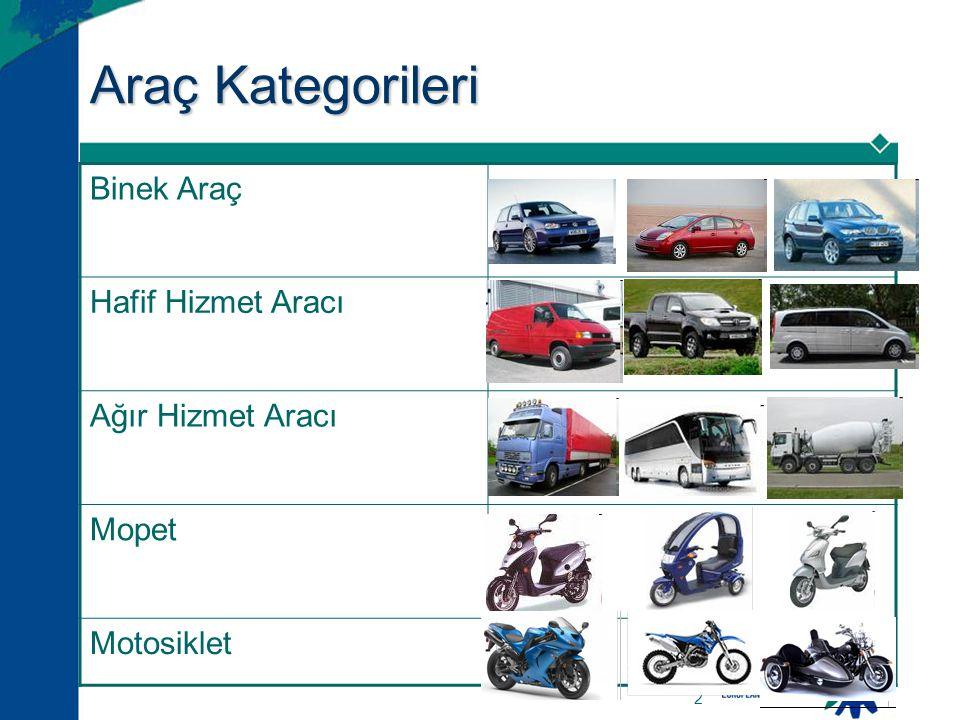 2 Araç Kategorileri Binek Araç Hafif Hizmet Aracı Ağır Hizmet Aracı Mopet Motosiklet
