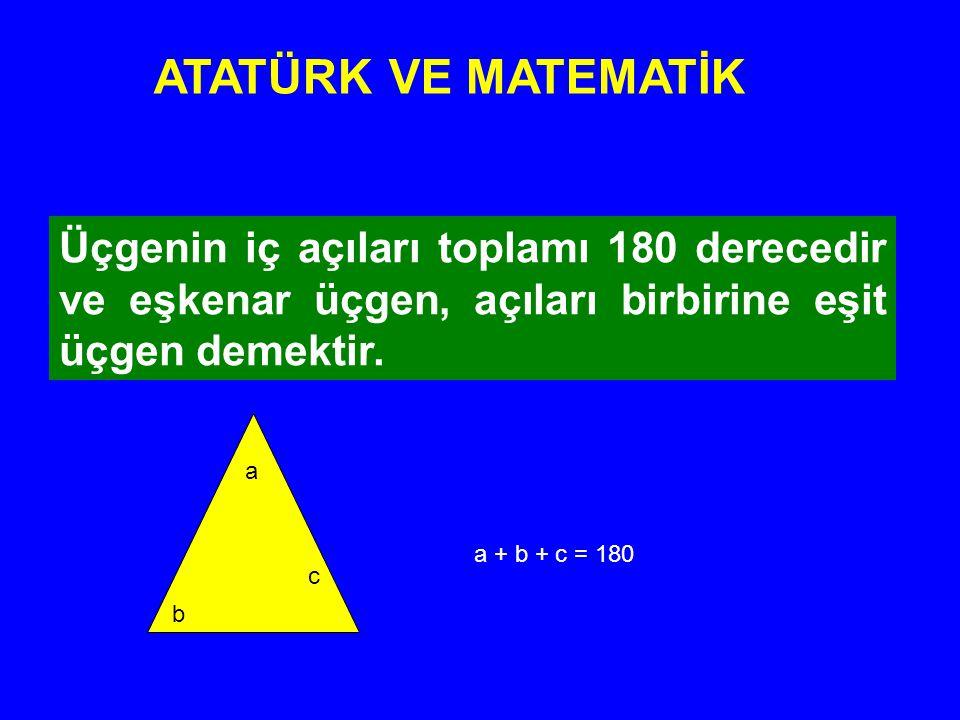 Üçgenin iç açıları toplamı 180 derecedir ve eşkenar üçgen, açıları birbirine eşit üçgen demektir. ATATÜRK VE MATEMATİK b a + b + c = 180 c a
