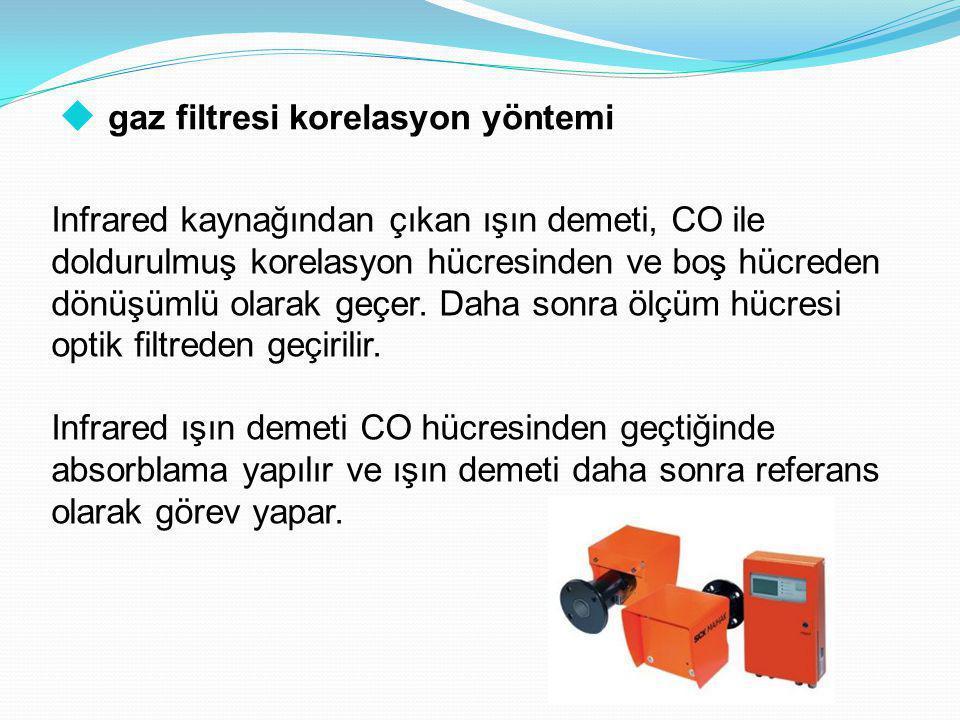  gaz filtresi korelasyon yöntemi Infrared kaynağından çıkan ışın demeti, CO ile doldurulmuş korelasyon hücresinden ve boş hücreden dönüşümlü olarak g
