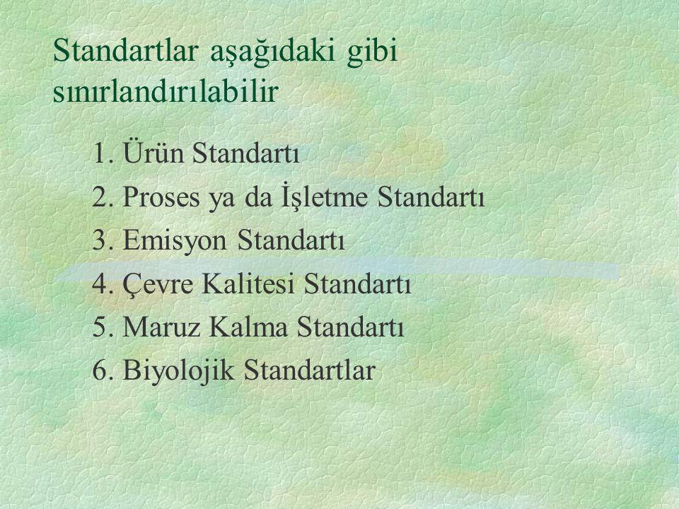 Standartlar aşağıdaki gibi sınırlandırılabilir 1. Ürün Standartı 2. Proses ya da İşletme Standartı 3. Emisyon Standartı 4. Çevre Kalitesi Standartı 5.