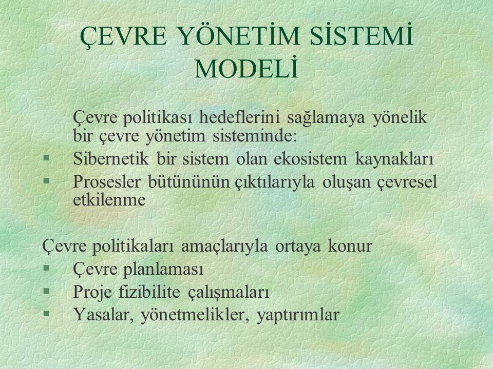 ÇEVRE YÖNETİM SİSTEMİ MODELİ Çevre politikası hedeflerini sağlamaya yönelik bir çevre yönetim sisteminde: §Sibernetik bir sistem olan ekosistem kaynak