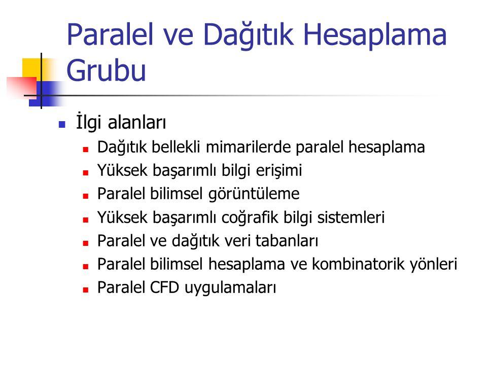 Paralel ve Dağıtık Hesaplama Grubu Web Siteleri: http://www.cs.bilkent.edu.tr/~ubora/pargrp/ http://www.cs.bilkent.edu/~aykanat E-posta: aykanat@cs.bilkent.edu.tr