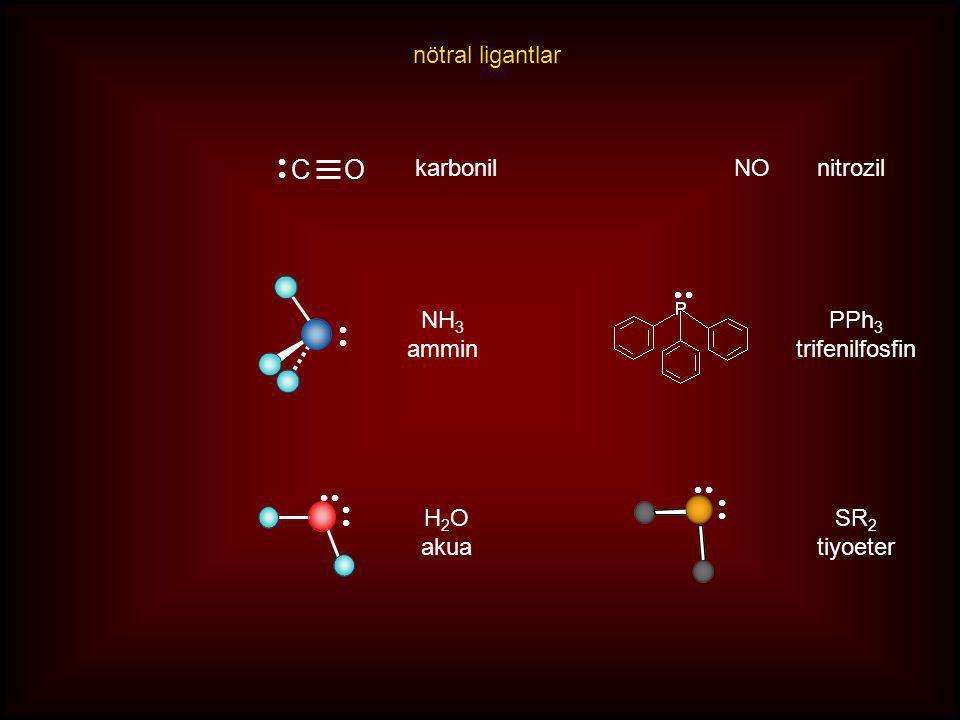 NH 3 ammin H 2 O akua nötral ligantlar SR 2 tiyoeter PPh 3 trifenilfosfin CO karbonilNO nitrozil