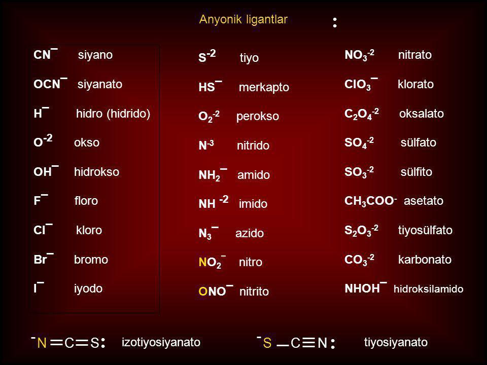 Anyonik ligantlar CN¯ siyano OCN¯ siyanato H¯ hidro (hidrido) O -2 okso OH¯ hidrokso F¯ floro Cl¯ kloro Br¯ bromo I¯ iyodo NC SNC S tiyosiyanato S -2 tiyo HS¯ merkapto O 2 -2 perokso N -3 nitrido NH 2 ¯ amido NH -2 imido N 3 ¯ azido NO 2 ¯ nitro ONO¯ nitrito izotiyosiyanato NO 3 -2 nitrato ClO 3 ¯ klorato C 2 O 4 -2 oksalato SO 4 -2 sülfato SO 3 -2 sülfito CH 3 COO - asetato S 2 O 3 -2 tiyosülfato CO 3 -2 karbonato NHOH¯ hidroksilamido