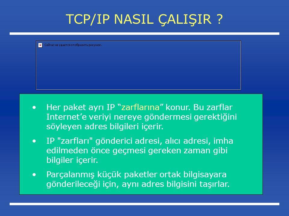 TCP/IP NASIL ÇALIŞIR .Her paket ayrı IP zarflarına konur.