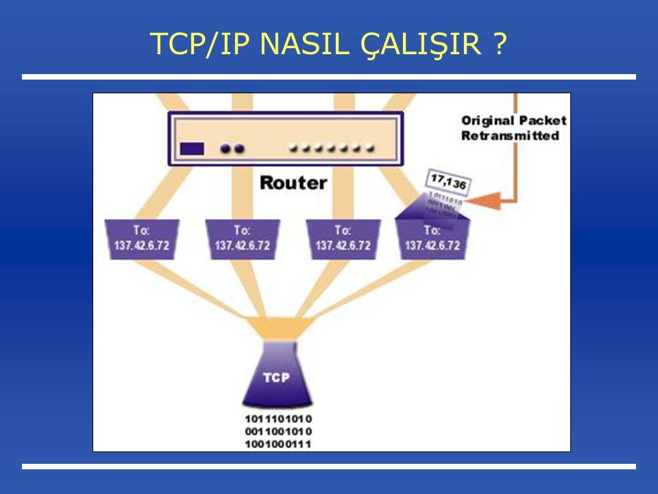 TCP/IP NASIL ÇALIŞIR ?