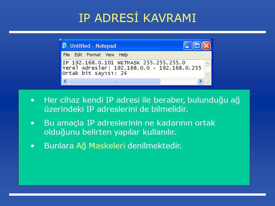 IP ADRESİ KAVRAMI Her cihaz kendi IP adresi ile beraber, bulunduğu ağ üzerindeki IP adreslerini de bilmelidir.
