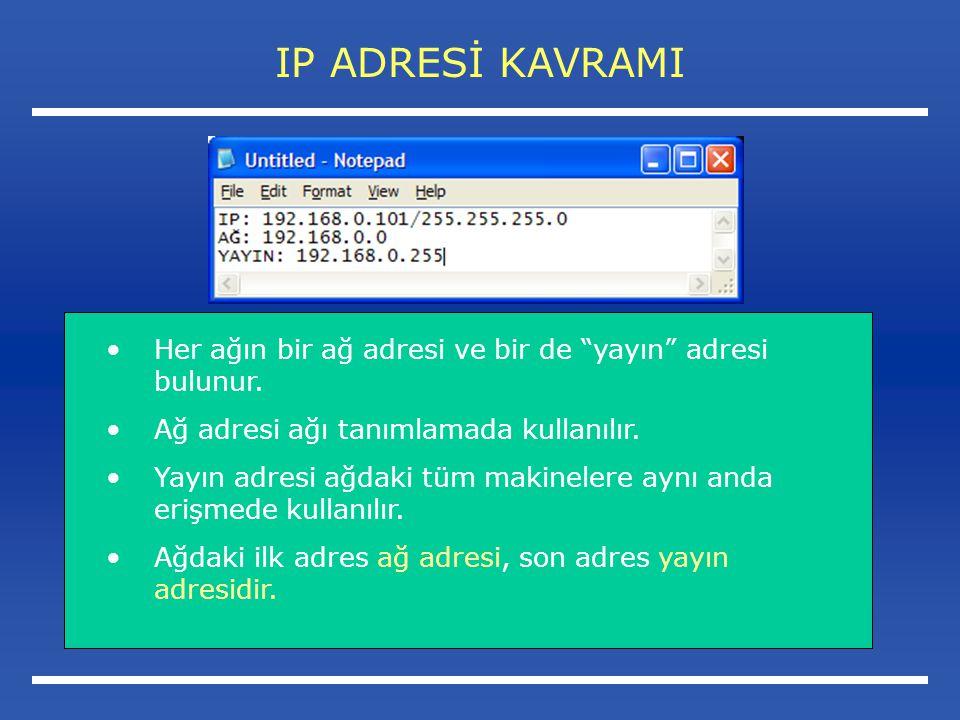 IP ADRESİ KAVRAMI Her ağın bir ağ adresi ve bir de yayın adresi bulunur.