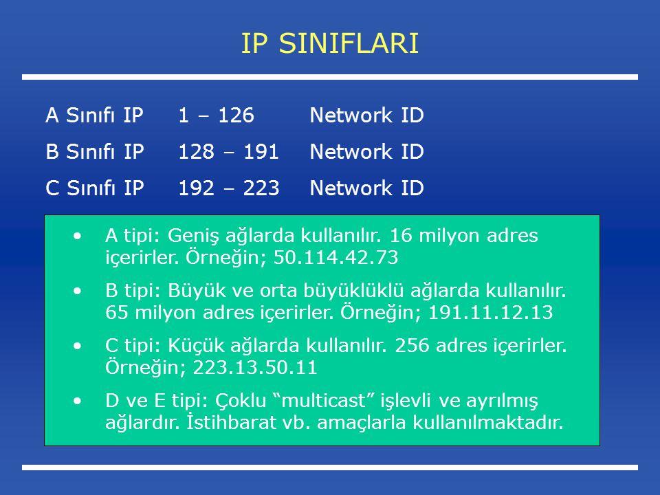 IP SINIFLARI A tipi: Geniş ağlarda kullanılır.16 milyon adres içerirler.