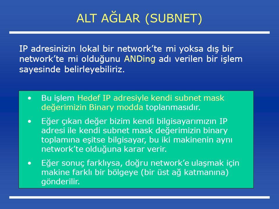 ALT AĞLAR (SUBNET) Bu işlem Hedef IP adresiyle kendi subnet mask değerimizin Binary modda toplanmasıdır.