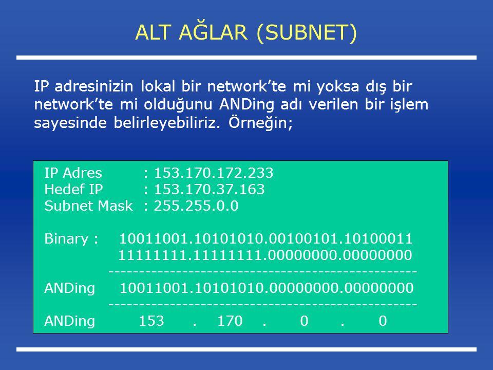 ALT AĞLAR (SUBNET) IP adresinizin lokal bir network'te mi yoksa dış bir network'te mi olduğunu ANDing adı verilen bir işlem sayesinde belirleyebiliriz.
