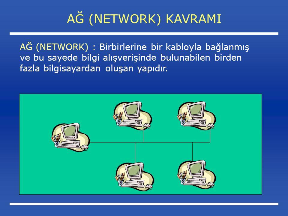 AĞ (NETWORK) KAVRAMI AĞ (NETWORK) : Birbirlerine bir kabloyla bağlanmış ve bu sayede bilgi alışverişinde bulunabilen birden fazla bilgisayardan oluşan yapıdır.