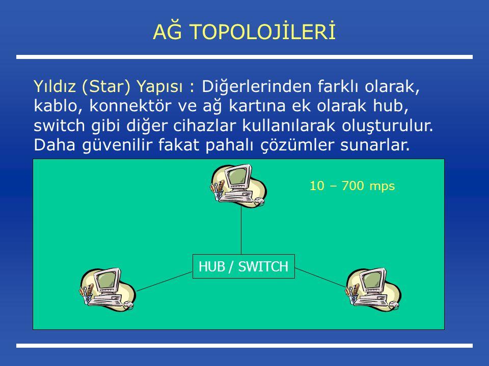 AĞ TOPOLOJİLERİ Yıldız (Star) Yapısı : Diğerlerinden farklı olarak, kablo, konnektör ve ağ kartına ek olarak hub, switch gibi diğer cihazlar kullanılarak oluşturulur.