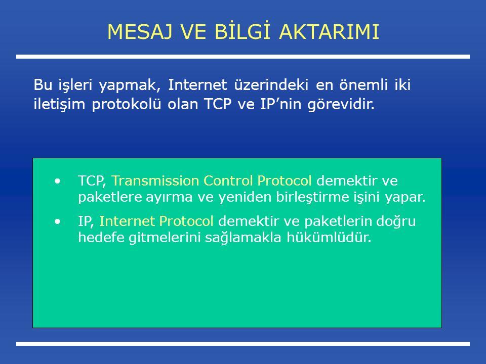 MESAJ VE BİLGİ AKTARIMI TCP, Transmission Control Protocol demektir ve paketlere ayırma ve yeniden birleştirme işini yapar.