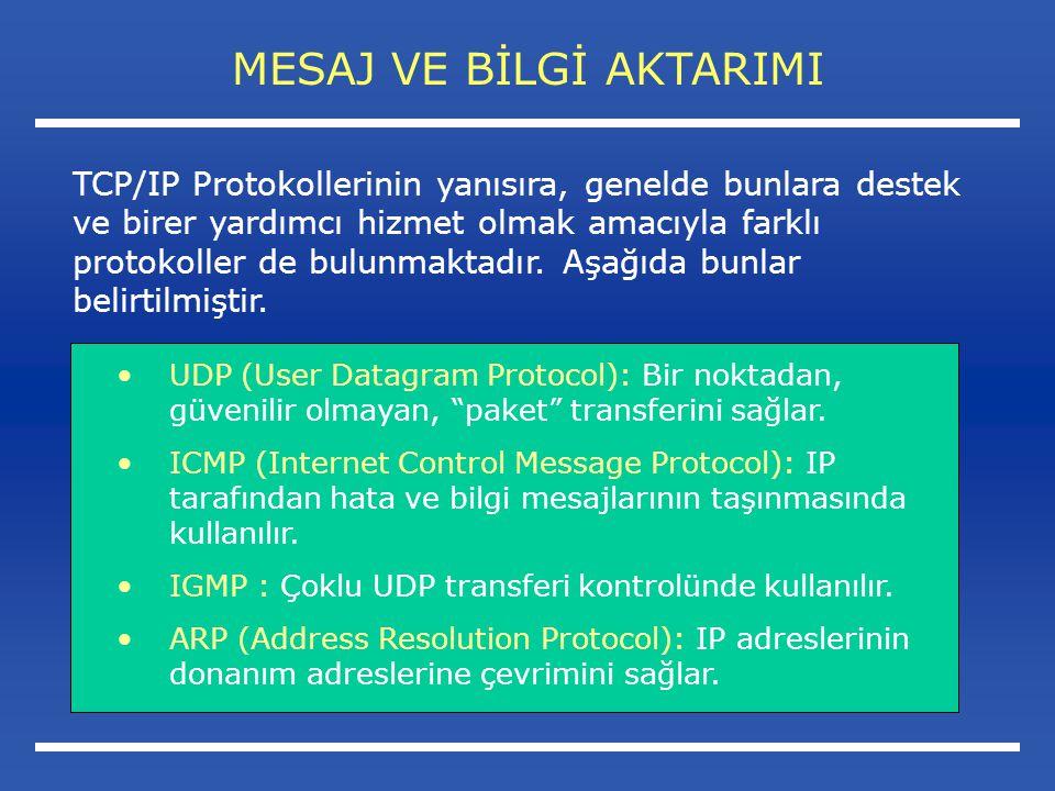 MESAJ VE BİLGİ AKTARIMI UDP (User Datagram Protocol): Bir noktadan, güvenilir olmayan, paket transferini sağlar.