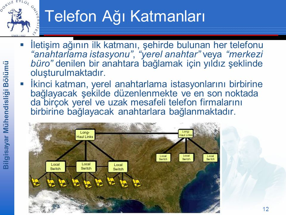 Bilgisayar Mühendisliği Bölümü 12 Telefon Ağı Katmanları  İletişim ağının ilk katmanı, şehirde bulunan her telefonu anahtarlama istasyonu , yerel anahtar veya merkezi büro denilen bir anahtara bağlamak için yıldız şeklinde oluşturulmaktadır.